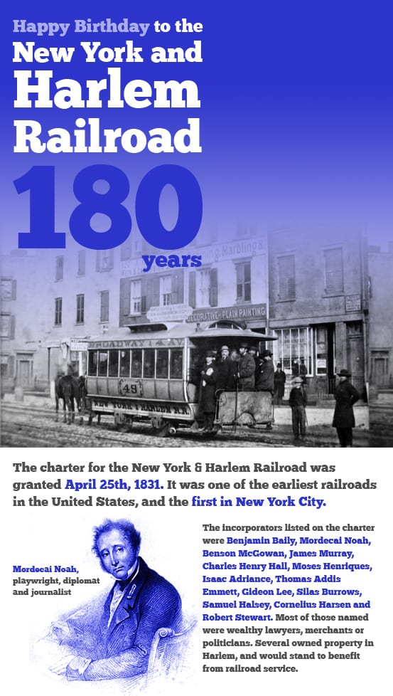 Happy Birthday to the New York & Harlem Railroad