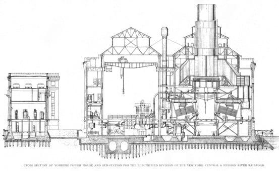 The Glenwood Power Station