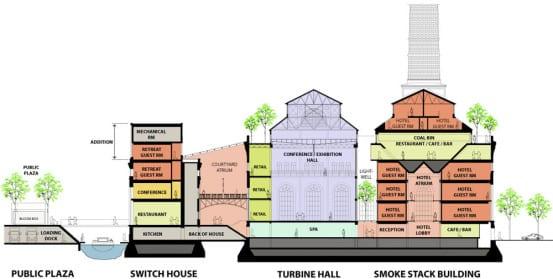 Plan for restoration