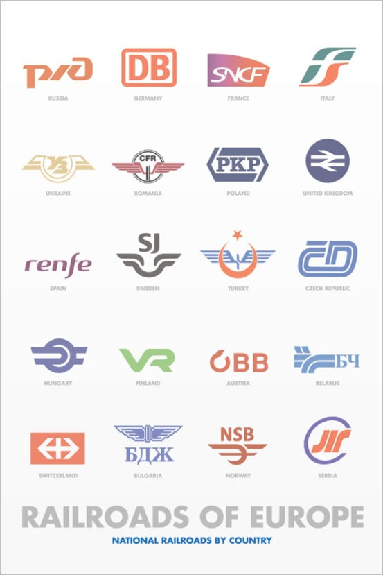 Rail logos of Europe