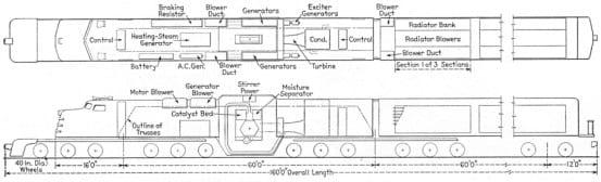 X-12 Diagram