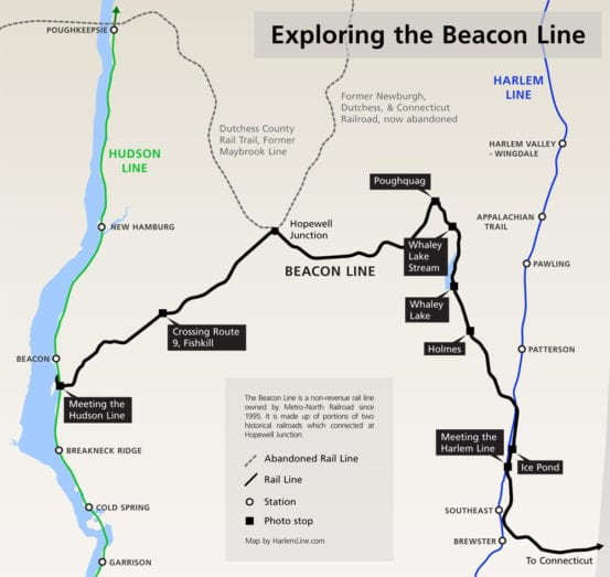 Map of the Beacon Line